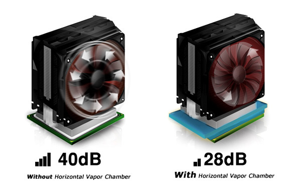 COOLERMASTER 2 Cooler Master announces further integration of Vapor Chambers into its retail Heatsinks.