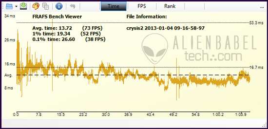 Crysis2 HDD FT Exploring Frame time measurement   Part 2   Is the SSD smoother than the HDD in Gaming?