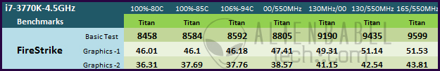 OCing Nvidias Titan arrives to take the performance crown   36 Performance Benchmarks